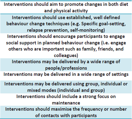Table 1. Program Recommendations. Based on and adapted from(70).